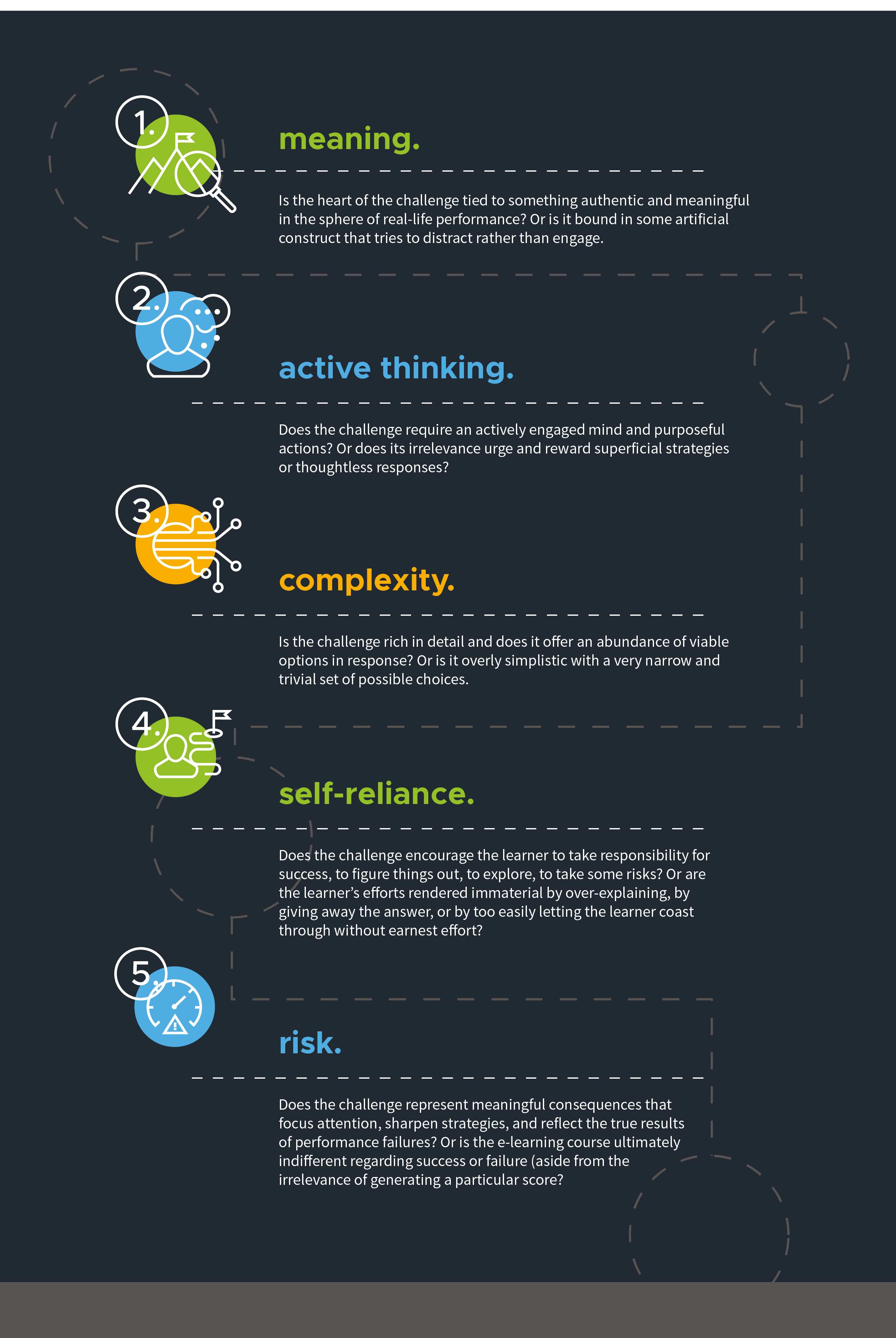 AI_infographic_5-elements_custom_elearning_challenges_blog